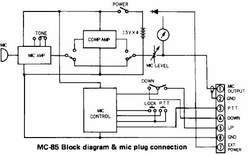 MC85 : Bruit et/ou accrochage (Micro Kenwood) Mc85mod