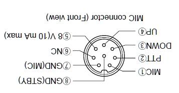 MC85 : Bruit et/ou accrochage (Micro Kenwood) Ts570-inverse