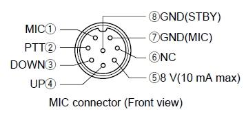 MC85 : Bruit et/ou accrochage (Micro Kenwood) Ts570